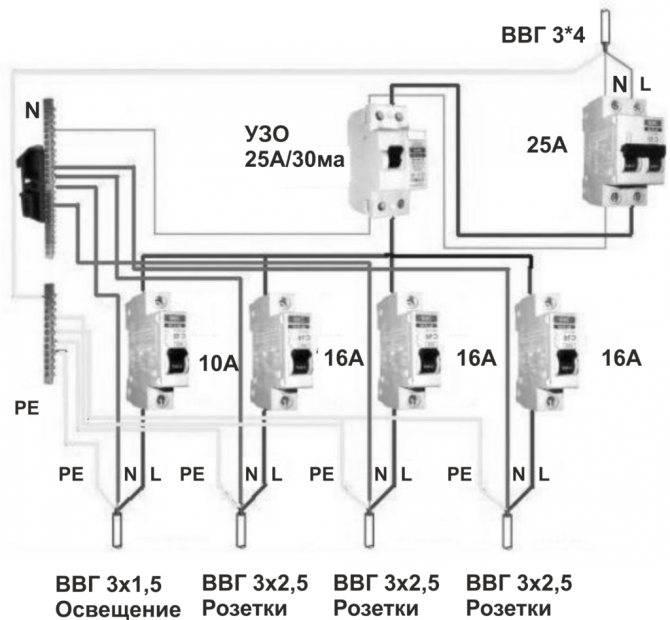 Электропроводка в бане своими руками (со схемами)