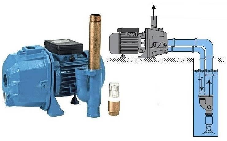 Насосная станция с эжектором облегчает подъем живительной влаги с больших глубин