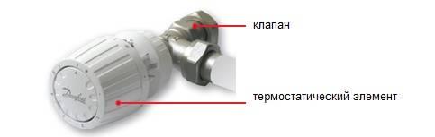 Как работает термоголовка на радиаторе отопления. danfoss терморегулятор