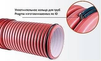 Трубы канализационные прагма - трубы и сантехника