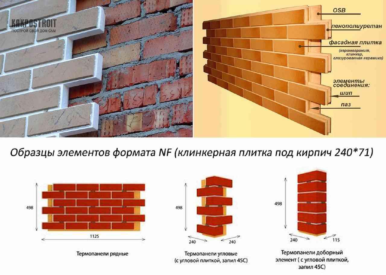 Фасадные панели для наружной отделки дома: разновидности и способы монтажа
