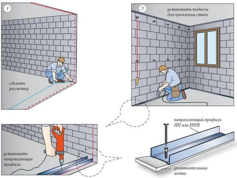 Какую выбрать смесь для выравнивания стен