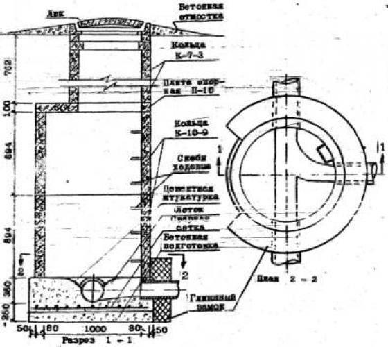Канализационные смотровые колодцы - устройство, виды, монтаж