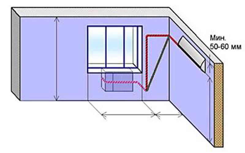 Где установить кондиционер в квартире, где размещать внутренний блок