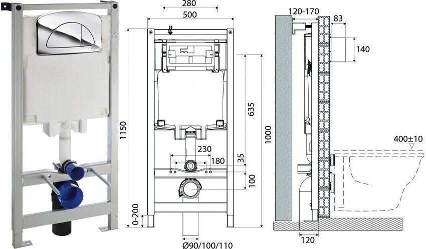 Размеры инсталляции для унитаза стандартные параметры
