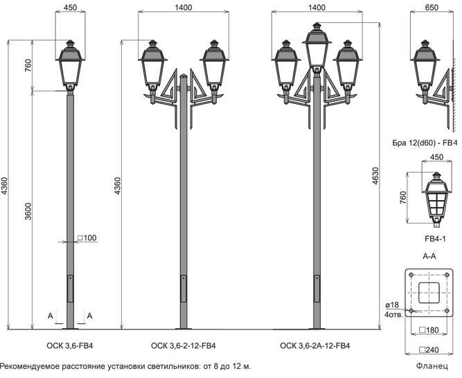 Светильник уличный светодиодный на столб: применение, виды, производители