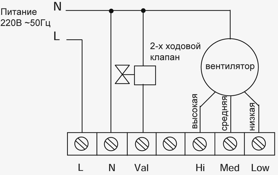 Схема подключения фанкойла. как выполняется установка различных типов фанкойлов? цены на монтаж фанкойлов