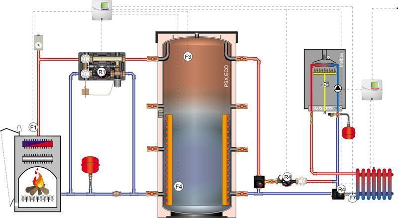 Как сделать теплоаккумулятор для котлов отопления своими руками?