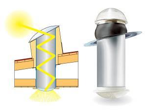 Светодиодное освещение: какое бывает, виды источников освещения, что такое диодная иллюминация помещений