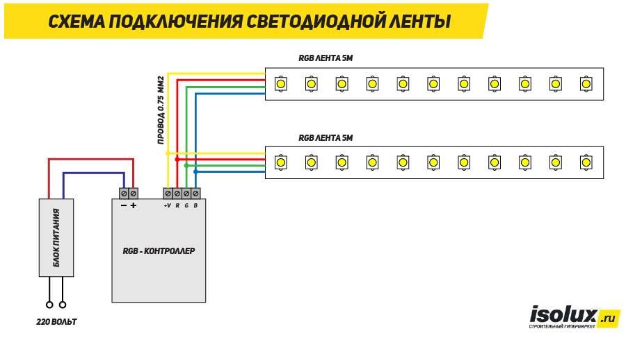 Как подключить кнопку к светодиодной ленте