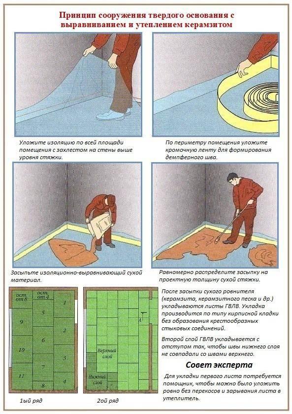 Как положить плитку на деревянный пол - доступные варианты с пошаговой инструкцией