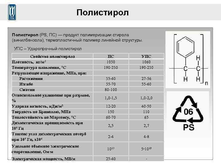 Преимущества и недостатки утепления пенопластом. пенопласт крошка применение