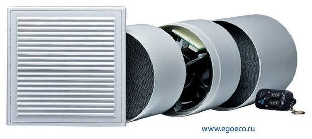 Приточно-вытяжные установки для дома - что следует знать перед тем, как выбирать - topclimat.ru