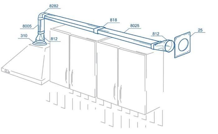 Кухонные вытяжки с подключением к вентиляции