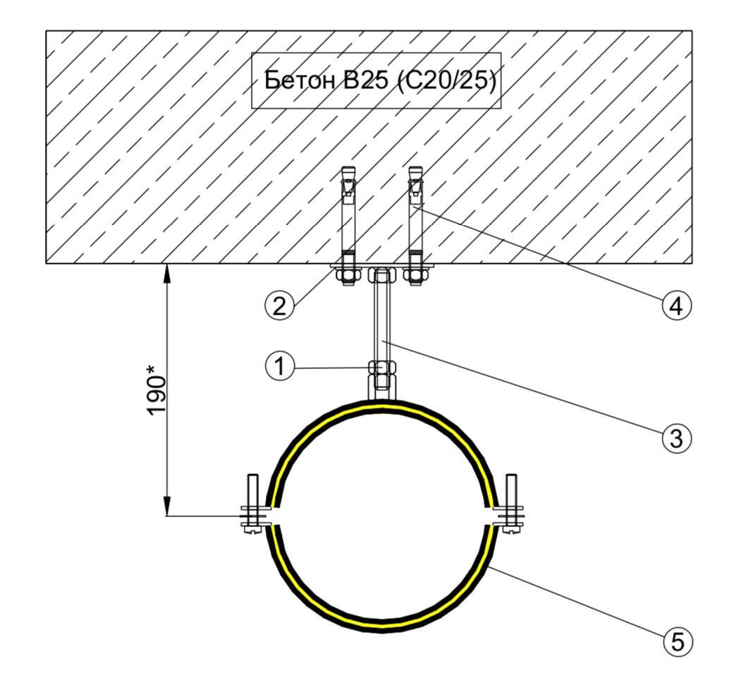 Монтаж воздуховодов вентиляции (26 фото): расчет изоляции и элементов крепления конструкций, монтаж вентиляционных коробов