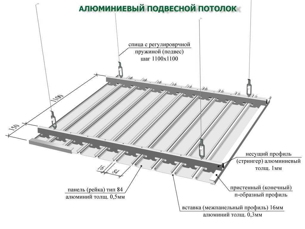 Устройство реечного потолка - подробная схема сборки, комплектующие для конструкции, детали на фото и видео