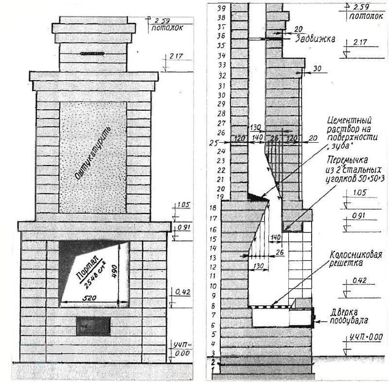 Установка камина и монтаж дымохода