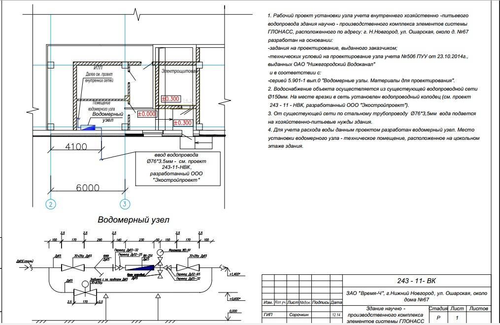 Наружные сети водоснабжения и сооружения: монтаж по снип | гидро гуру