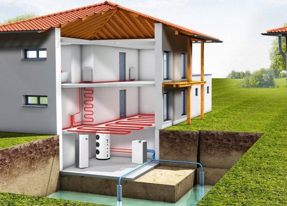 Геотермальный тепловой насос: для отопления дома — цены, стоимость под ключ