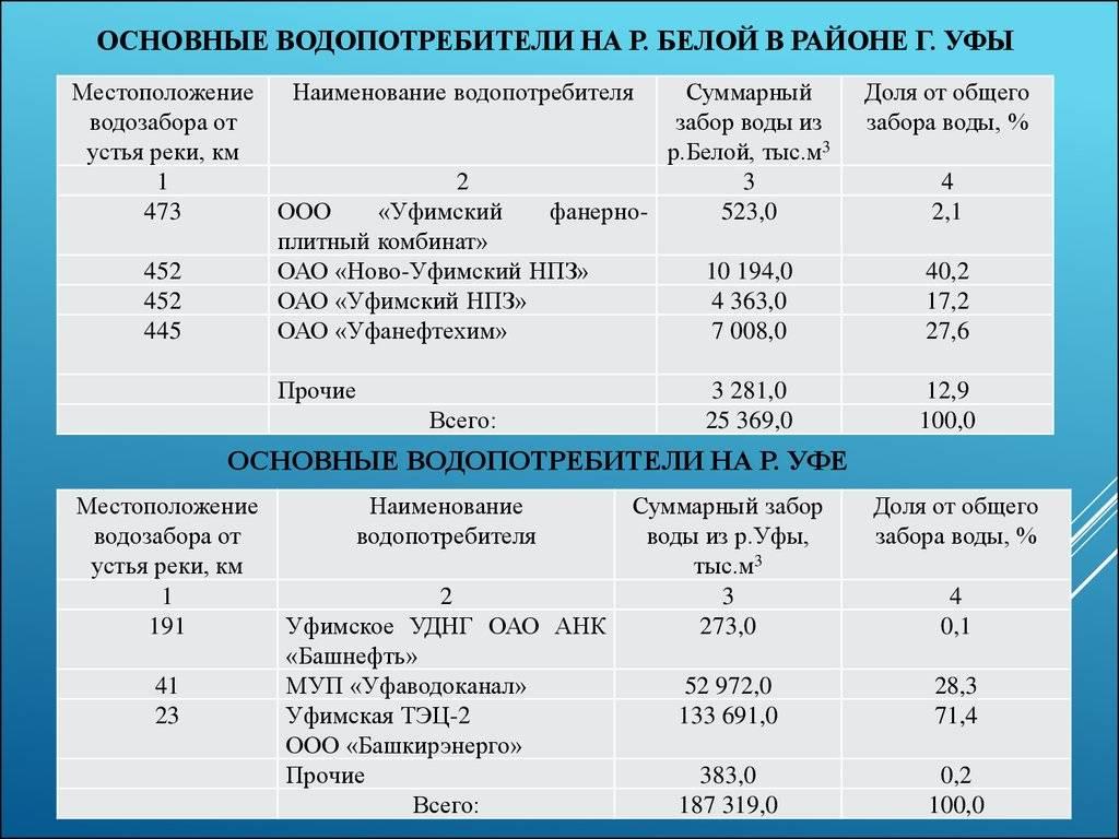Статья  1. основные понятия. в настоящем кодексе используются следующие основные понятия: — комментарии к законам — юридический форум россии