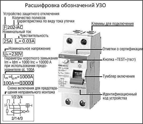 Автомат защиты электродвигателя - как правильно подобрать?