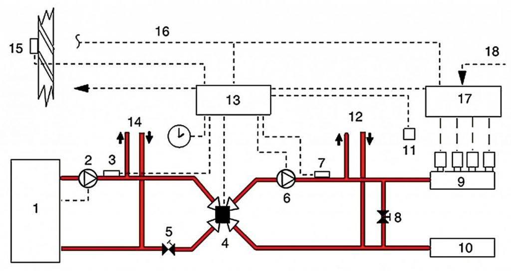 Трехходовой клапан для теплого пола: виды, схемы подключения и установка
