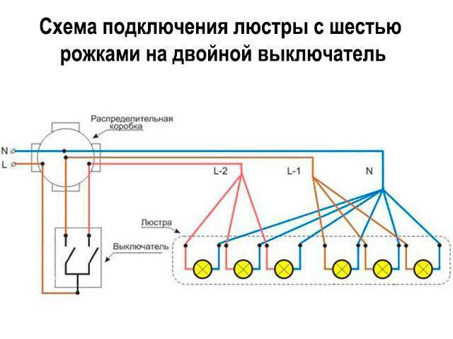 Секреты и тонкости работы по подключению люстры к выключателю