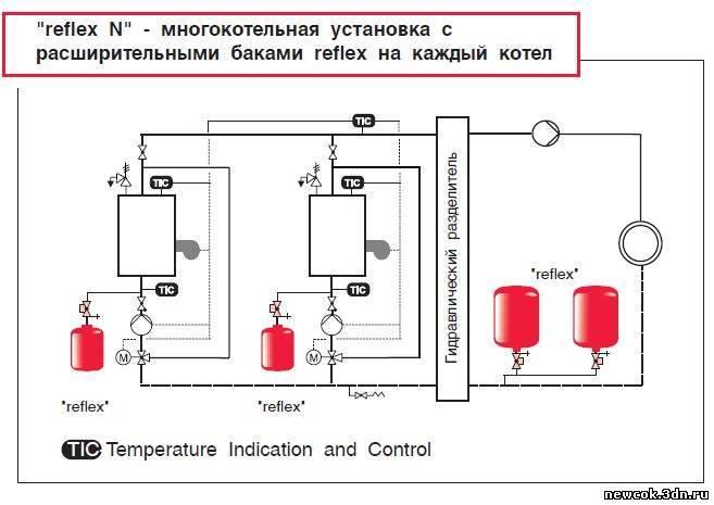 Как подключить расширительный бак к системе отопления | всё об отоплении