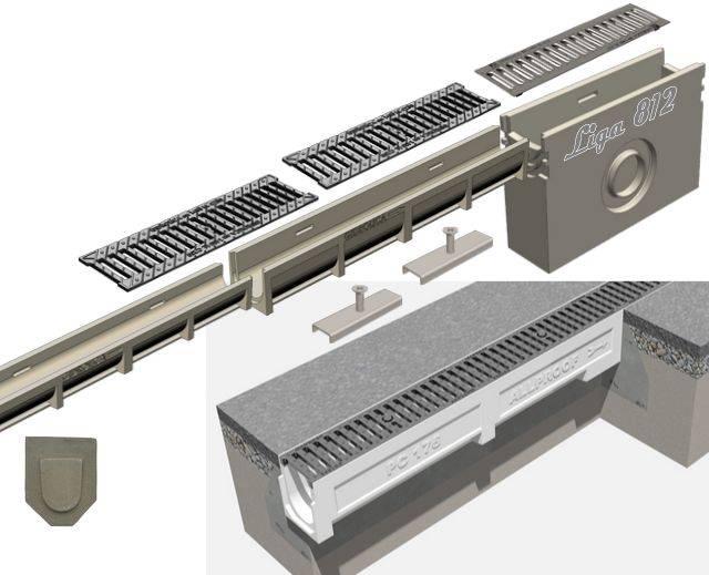 Водоотводный лоток. конструкционные особенности. материалы изготовления