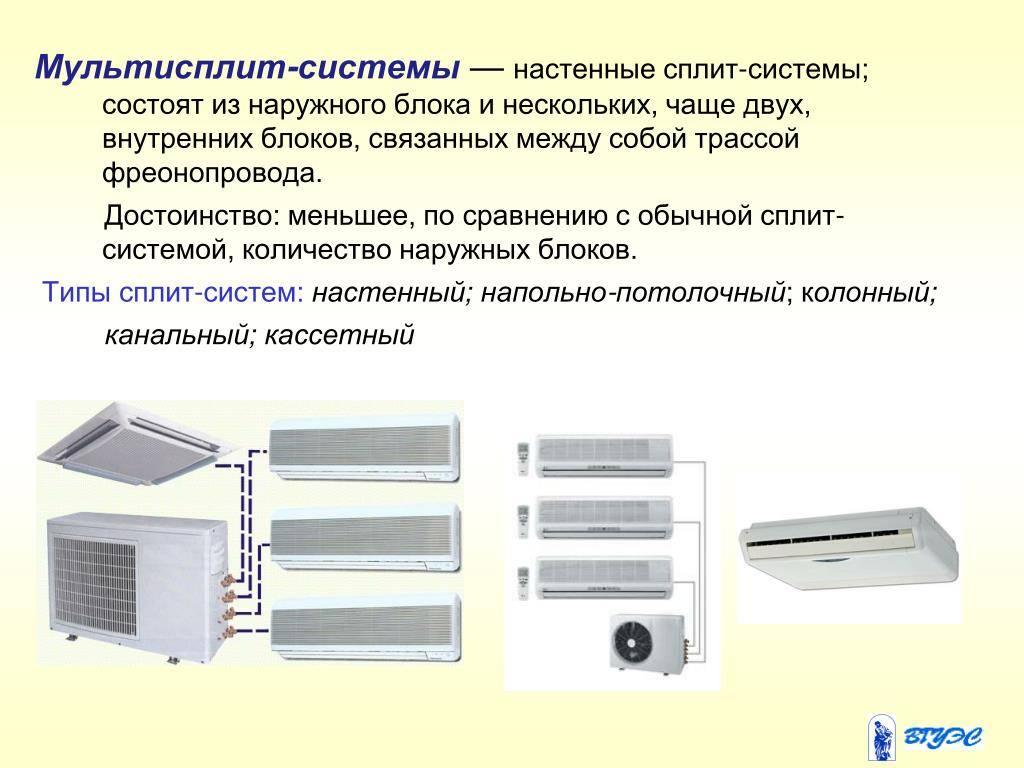 Как дозаправить кондиционер: частота обслуживания, материалы, инструкция по заправке своими руками
