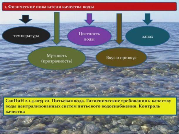 Сточные воды: их классификация и способы очистки