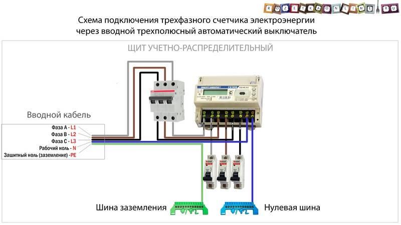 Схемы для подключения электросчетчиков: читаем главное