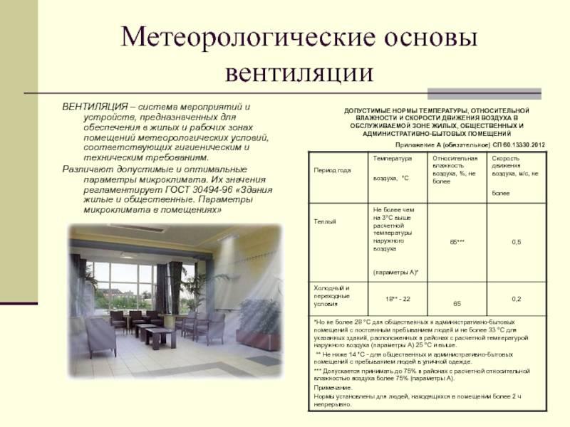 Планирование и обустройство вентиляции помещения