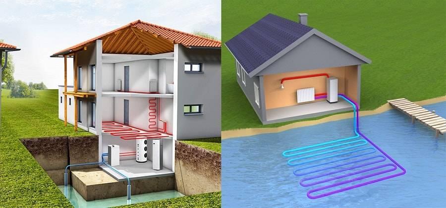 Как геотермальный тепловой насос используется для отопления дома: обзор вариантов с фото