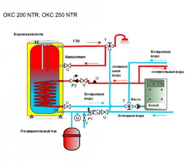 Тепловой насос для отопления дома:  принцип работы, разновидности и использование