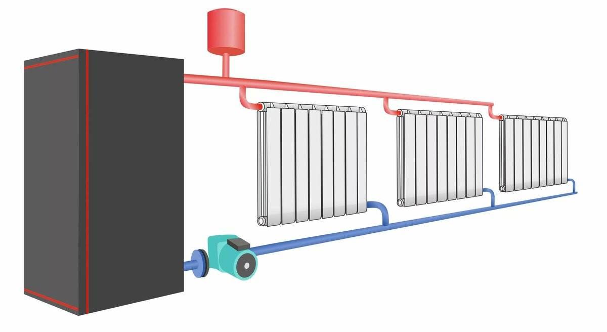Как правильно проводить отопление в доме? – 7 этапов