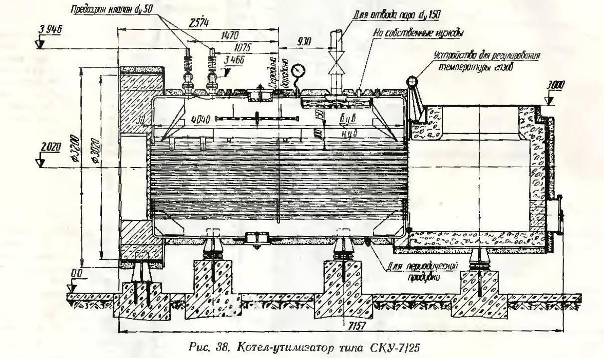 Автоматический угольный котел: устройство и принцип работы, лучшие производители