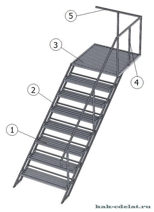 Лестница приставная из профильной трубы — как собрать прочную конструкцию своими силами