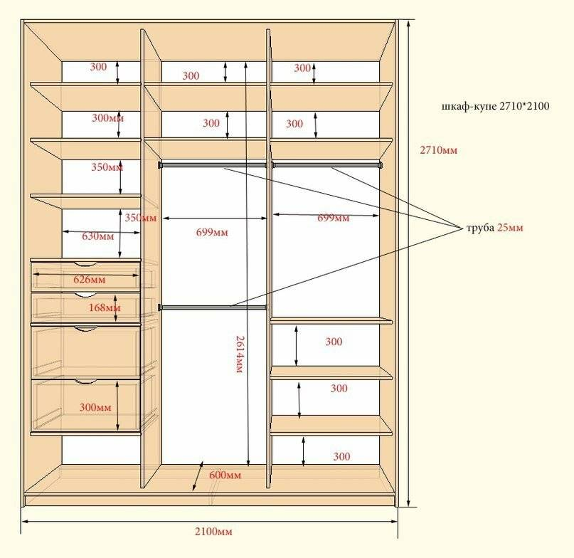 Внутреннее наполнение шкафов-купе в прихожую