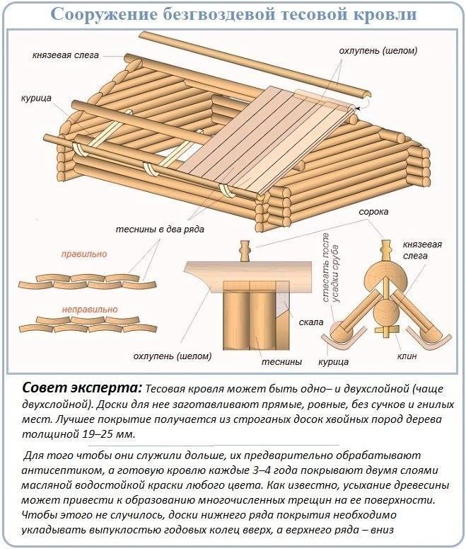 Стеклянная крыша дома: устройство и технология монтажа. плюсы и минусы. фото.
