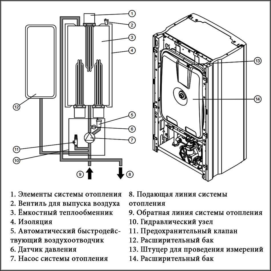 Протерм скат 12 квт инструкция