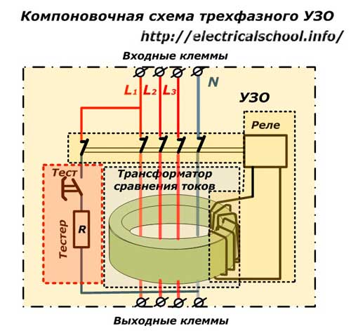 Подключение автоматов вщитке: как правильно подключить узо - rmnt - медиаплатформа миртесен