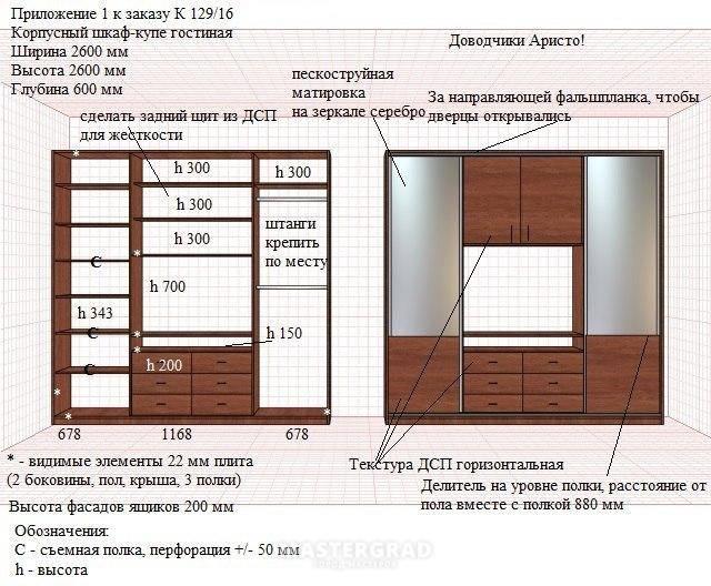 Расчет дверей шкафа купе - размеры, высота, как рассчитать