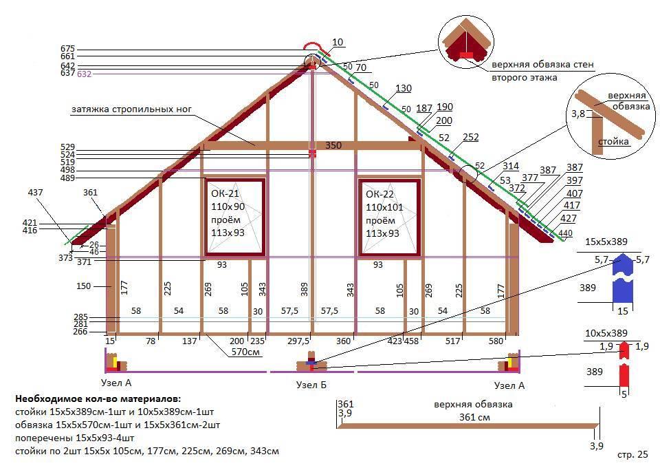 Строительство каркасного дома своими руками от проекта до отделки