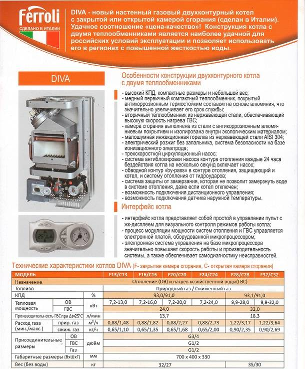 Настенный газовый котел: его преимущества и принцип работы, обзор моделей и цен