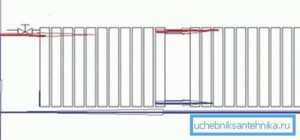 Установка алюминиевых радиаторов отопления: как правильно установить, нарастить свои батареи, монтаж и соединение между собой