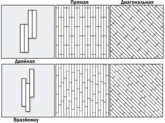 Как класть ламинат - способы/схемы укладки, пошаговая инструкция!
