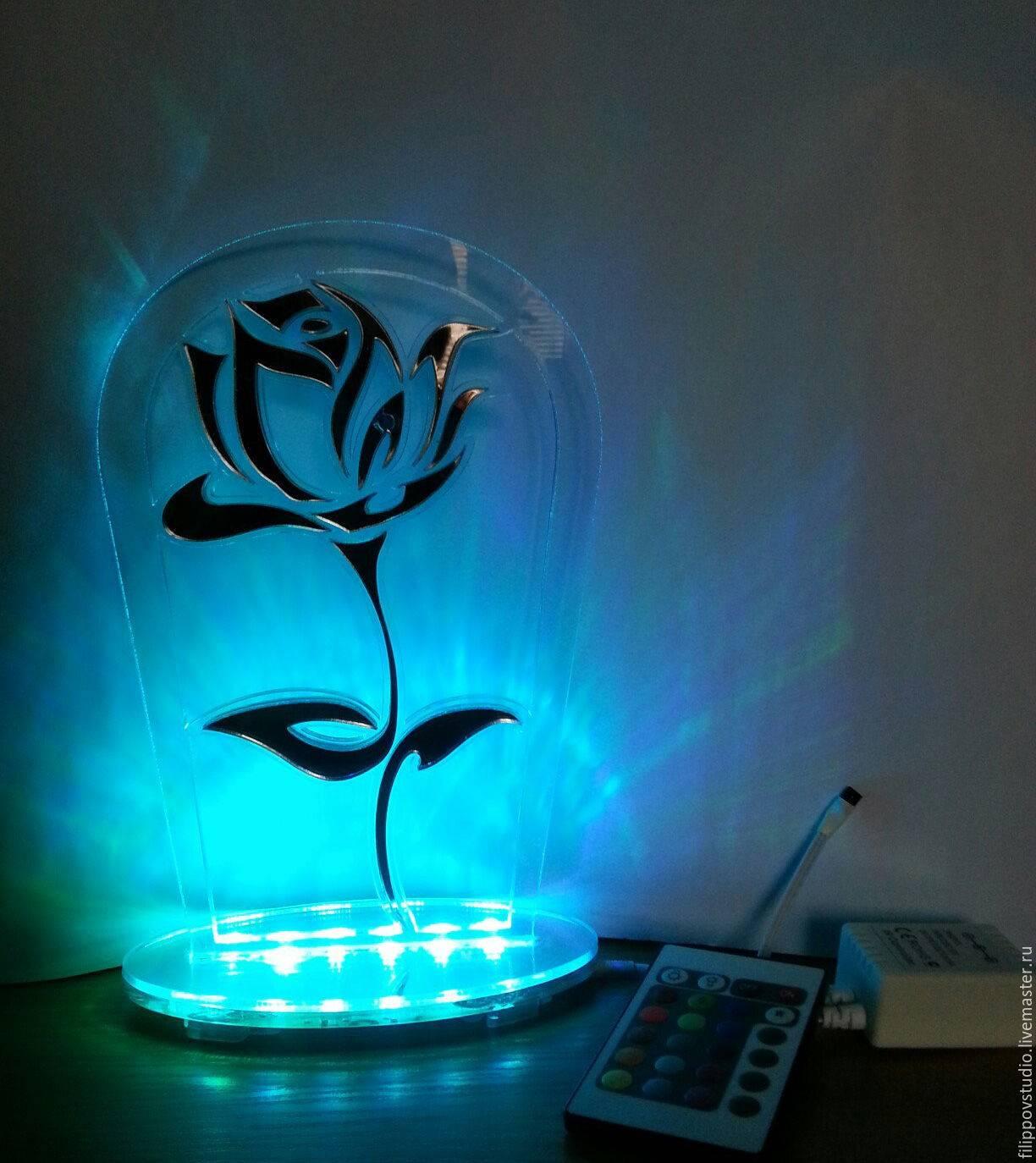 Оргстекло для торцевой подсветки: как правильно организовать подсветку светодиодными накопителями