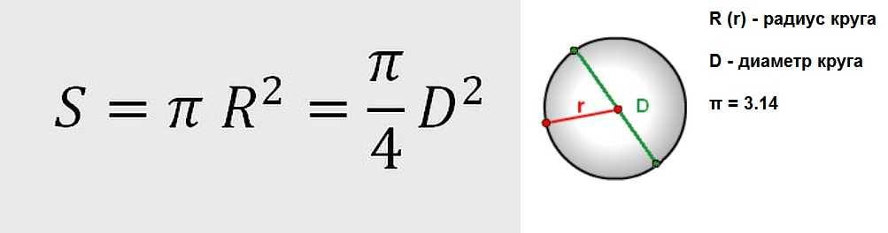 Сечение провода по его диаметру: как определить и измерить площадь по жиле, формула определения, как рассчитать с помощью штангенциркуля и таблицы
