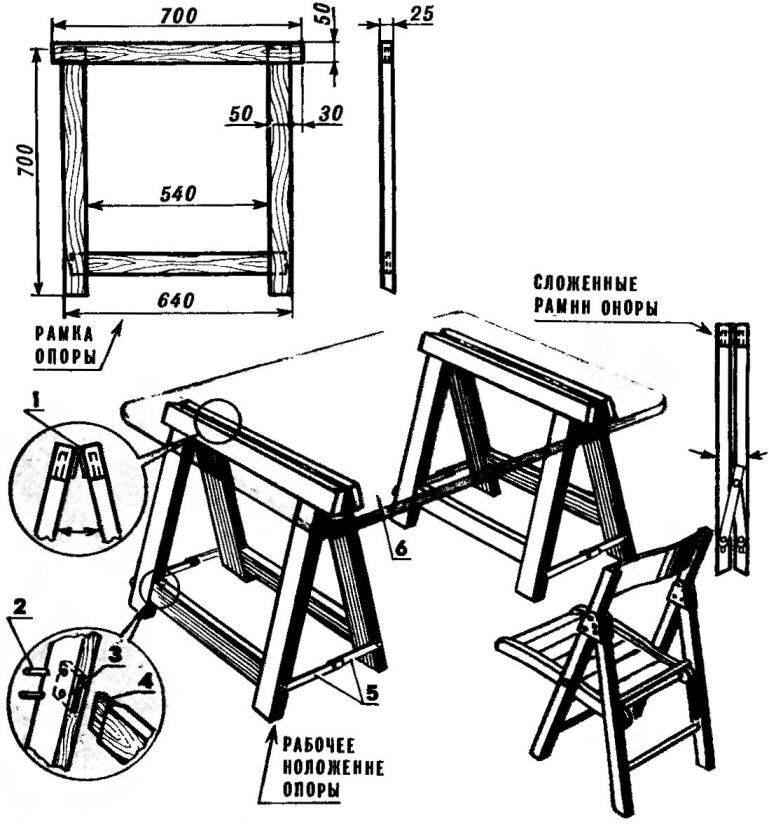 Как сделать строительные козлы своими руками — описываем в общих чертах